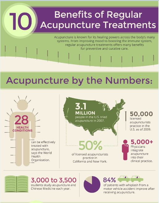 Benefits of Portland Acupuncture