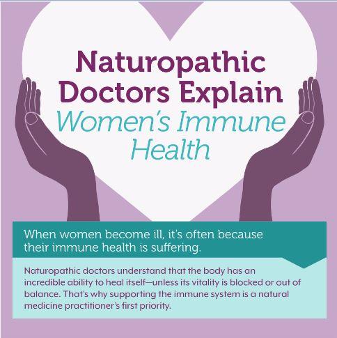 naturopathicdoctorsimmunehealth