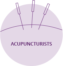 team-acupuncturists